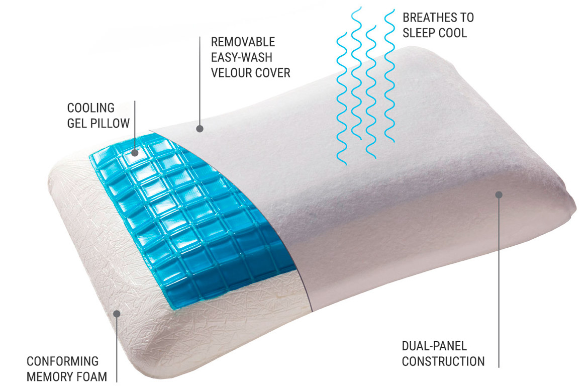 Cooling Gel Pillow Advantages